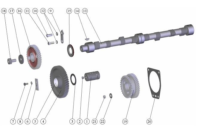 Mecanismul de distribuție