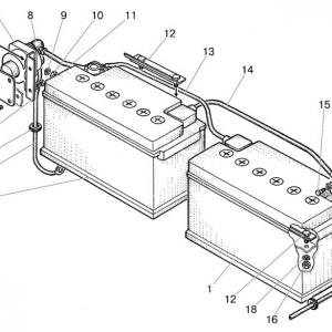 Baterie- sistem de pornire de 12V