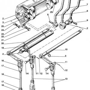 Conducerea distribuitorului hidraulic